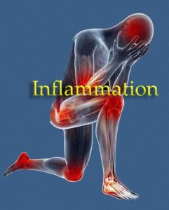 Inflammation Problem