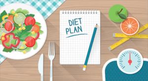 Complete Diet Plan